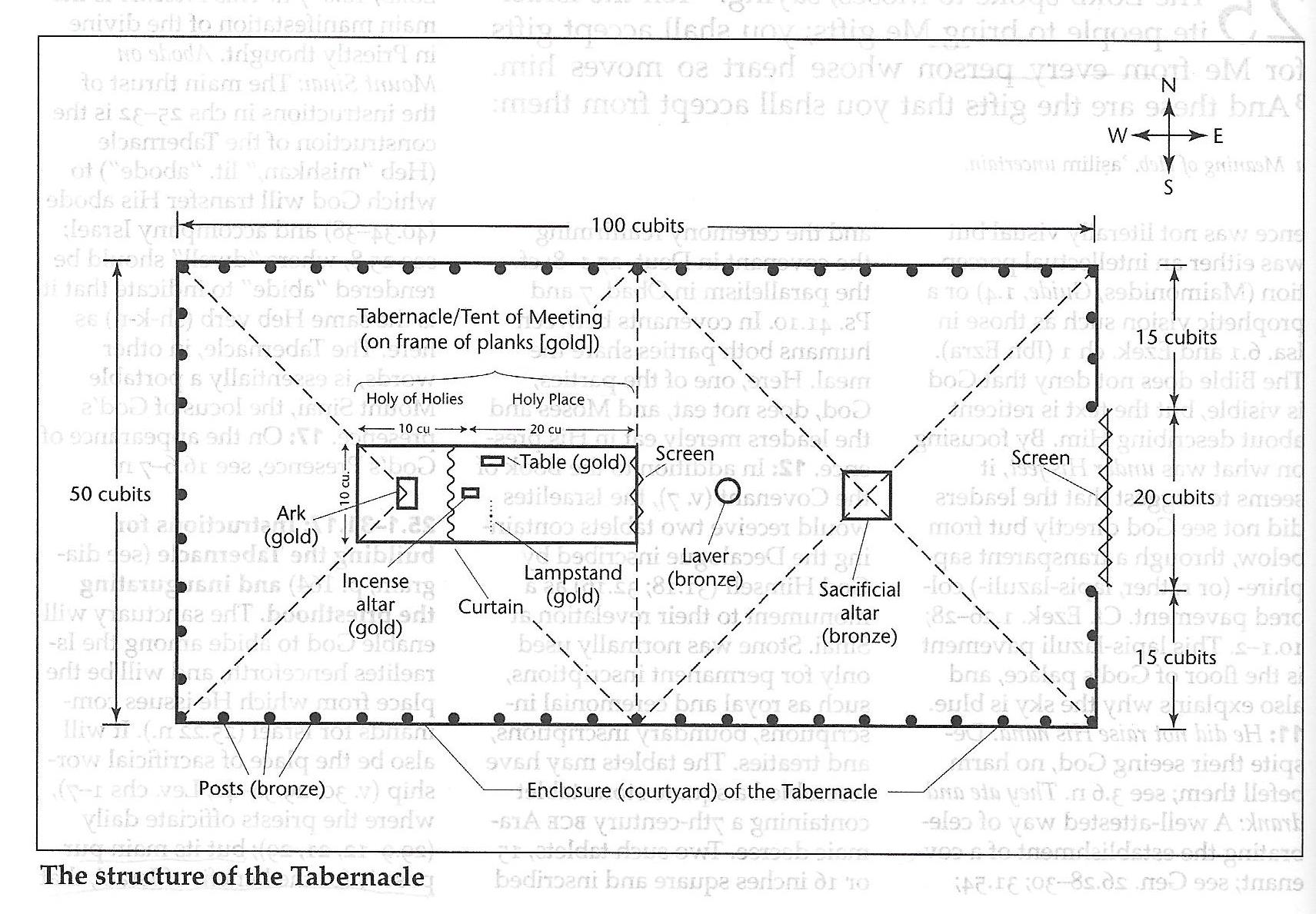 diagram of the tabernacle moses club car precedent battery wiring hebrew in 1 kings 6 22 what is an accurate translation