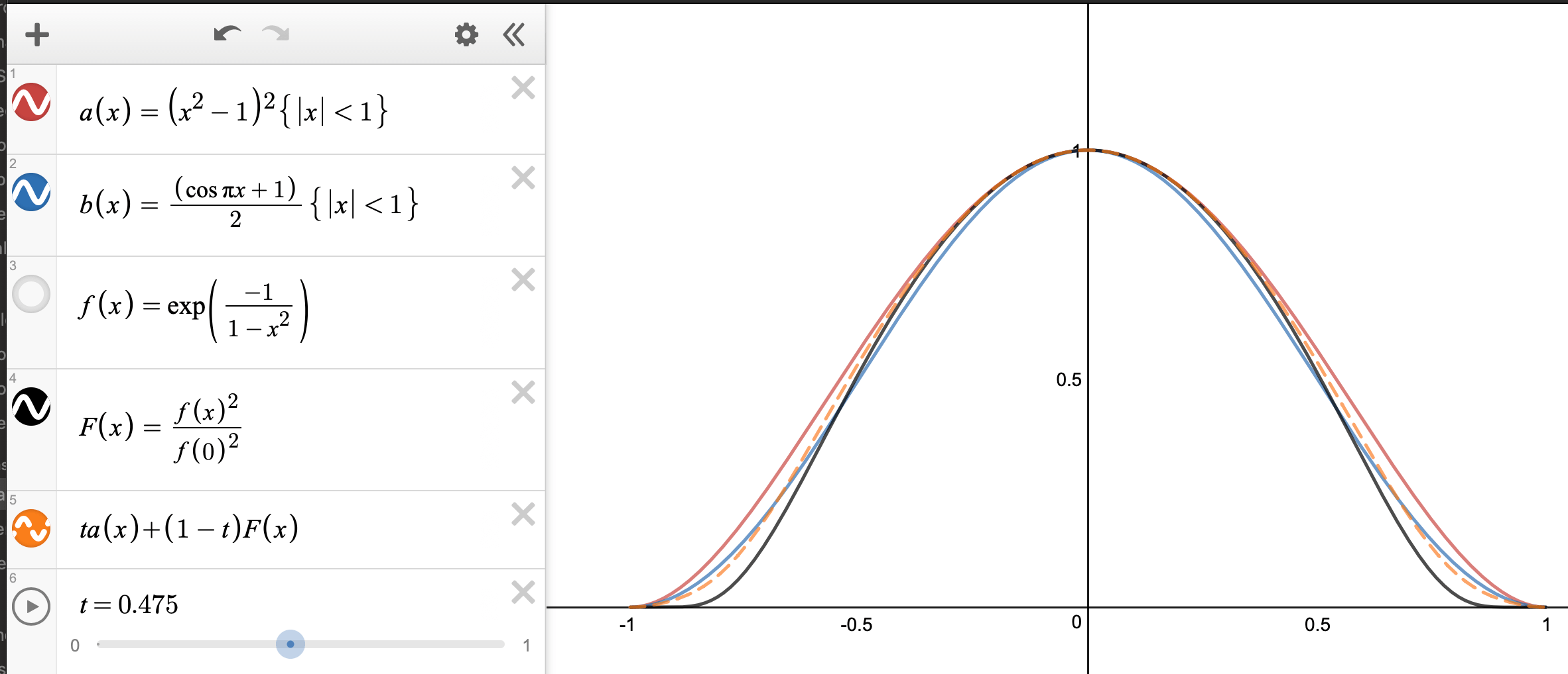 Is There A Name And Formula For This Curve It Isn T The