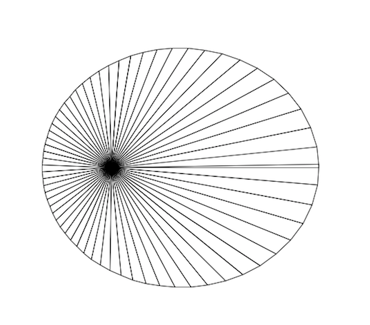 Unexpected results drawing ellipse using Python Turtle