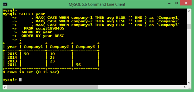 how to create table in mysql workbench using query