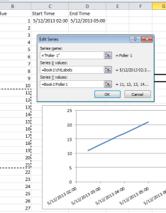 Enter image description here also conditional chart ranges in excel super user rh superuser
