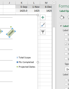 Excel chart notice that to position the markers where  want them vertically had make dates category name and values same number also label formatting issue super user rh superuser