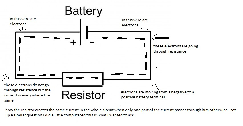 how the resistor limits