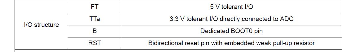 ESP8266 3.3V and ADAFRUIT TRINKET 5V I2C communication - Electrical Engineering Stack Exchange
