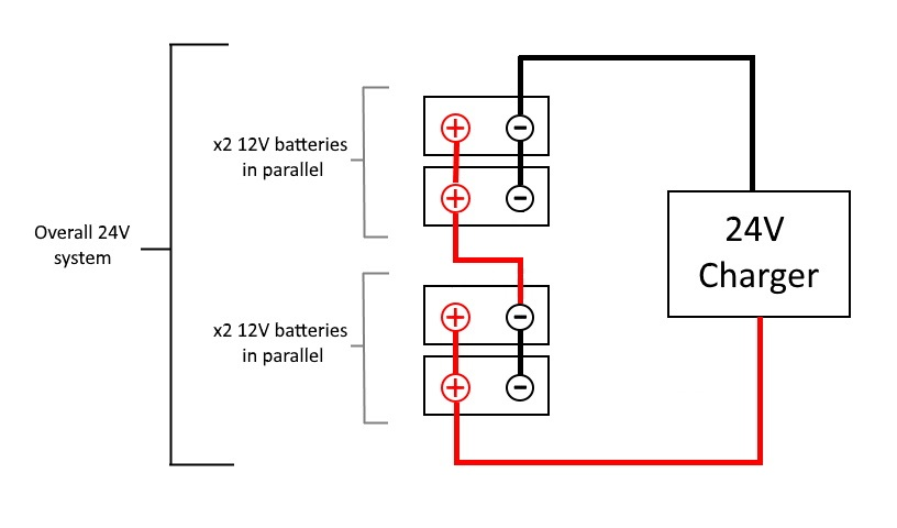 Charging 12V batteries in series-parallel using a 24V