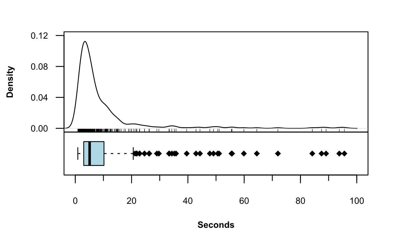 R Plotly Drawing Boxplot Under Density Plot