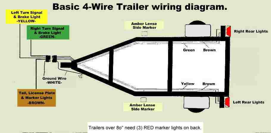 4 Wire Trailer Diagram Wiring Wiring Diagram And Schematics