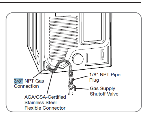 Why won't this 3/8 male connector for a natural gas dryer