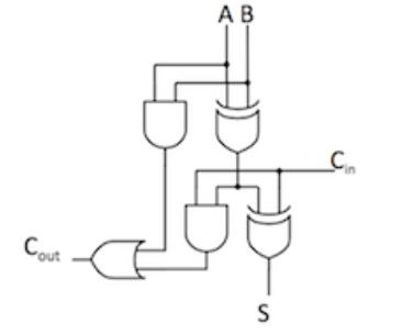 Calculating propagation delay for logic diagram