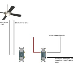 Ceiling Fan Wiring Diagram Two Switches Pioneer Avic N2 Electrical Adding A Single Switch In Box With 3 Way