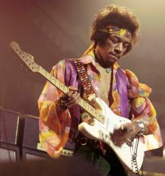 did jimi hendrix s reverted stratocaster influence his sound  [ 2765 x 1728 Pixel ]