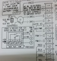 internal alarm panel [ 814 x 1024 Pixel ]