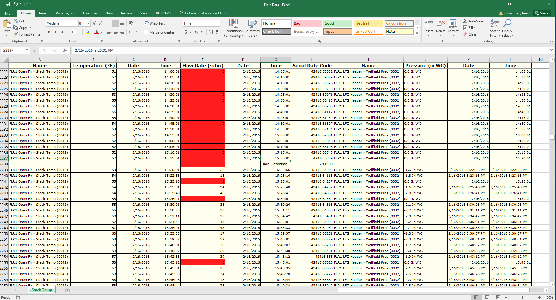 Number Of Hours Between Two Dates Not Working In Excel