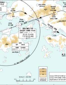 Vhhh ils rwy  also air traffic control see included chart what to do after smt rh aviationackexchange