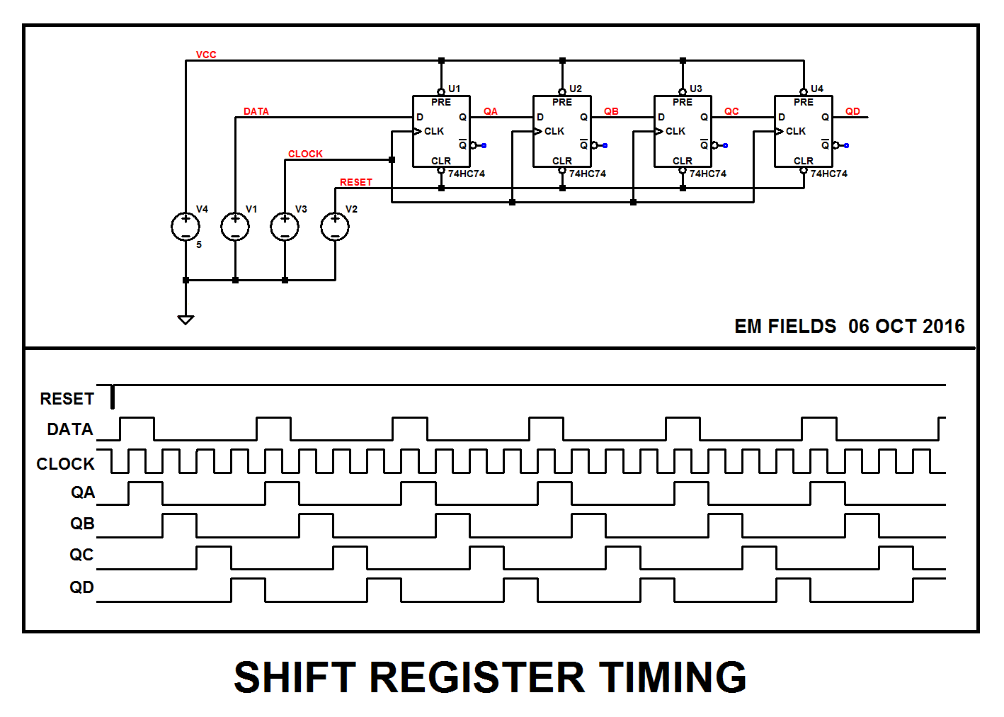 parallel in out shift register timing diagram true t49f wiring digital logic understand the of