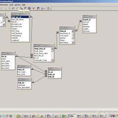 You Can Create A Database Diagram For Mvc Architecture In Java With Mysql What Tool I Use To Build Nicely Formatted