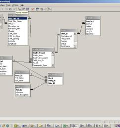 sql er diagram simple wiring schema er diagrams sql one to many sql er diagram tool [ 1024 x 768 Pixel ]
