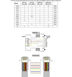 serial can t figure out eia 232 rj45 to db9 cable seems db9 female to rj45 modular adapter wiring diagram db9 to rj45 wiring diagram [ 2550 x 3300 Pixel ]