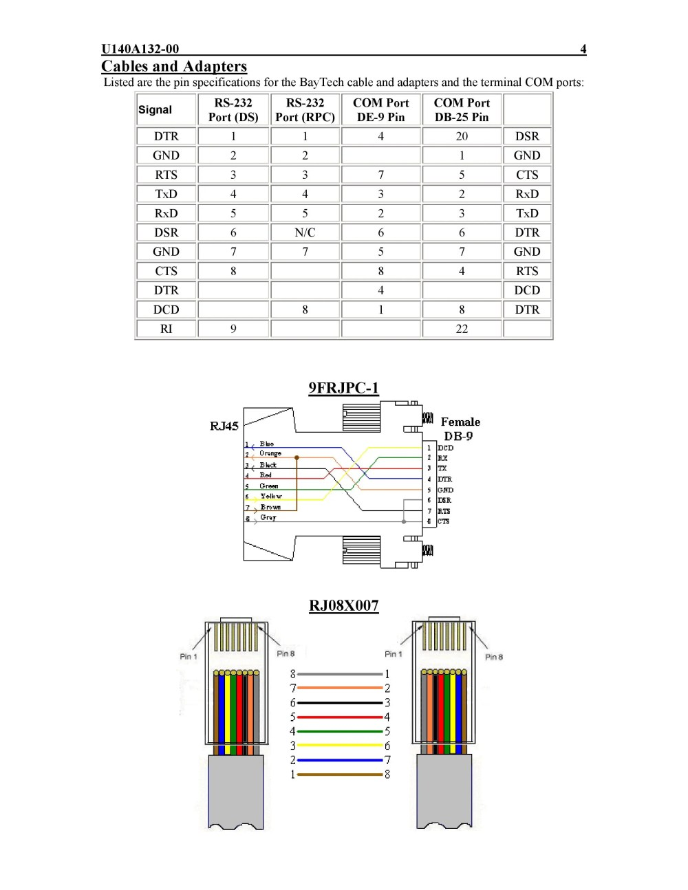 medium resolution of serial can t figure out eia 232 rj45 to db9 cable seems db9 pinout diagram as well rj45 to rs232 serial cable on db9 rj45