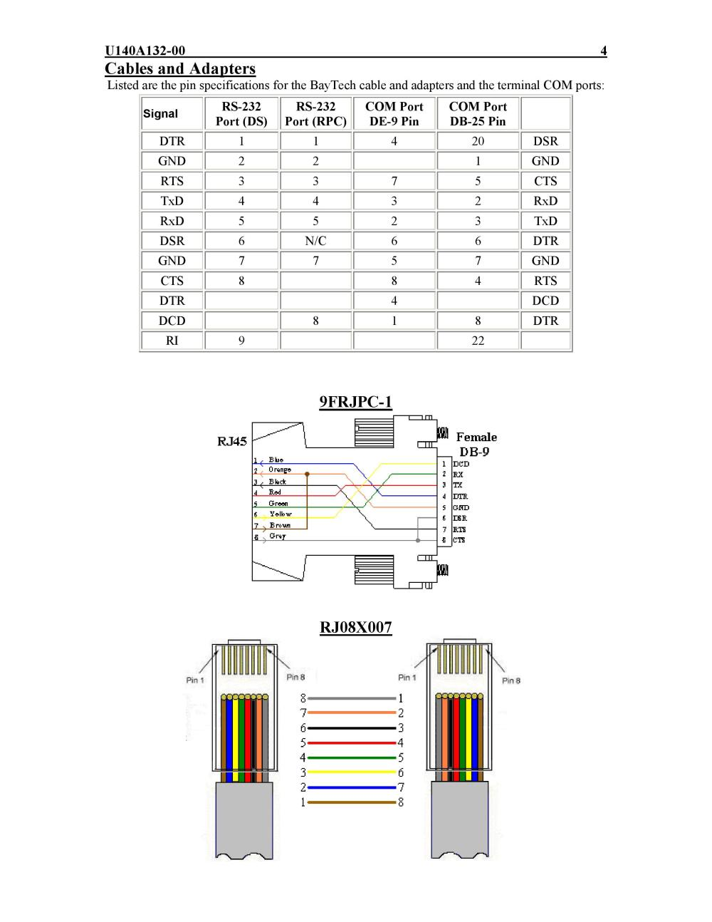medium resolution of serial can t figure out eia 232 rj45 to db9 cable seems db9 to db25 serial pinout rs232 to rj45 diagram source yost serial device wiring