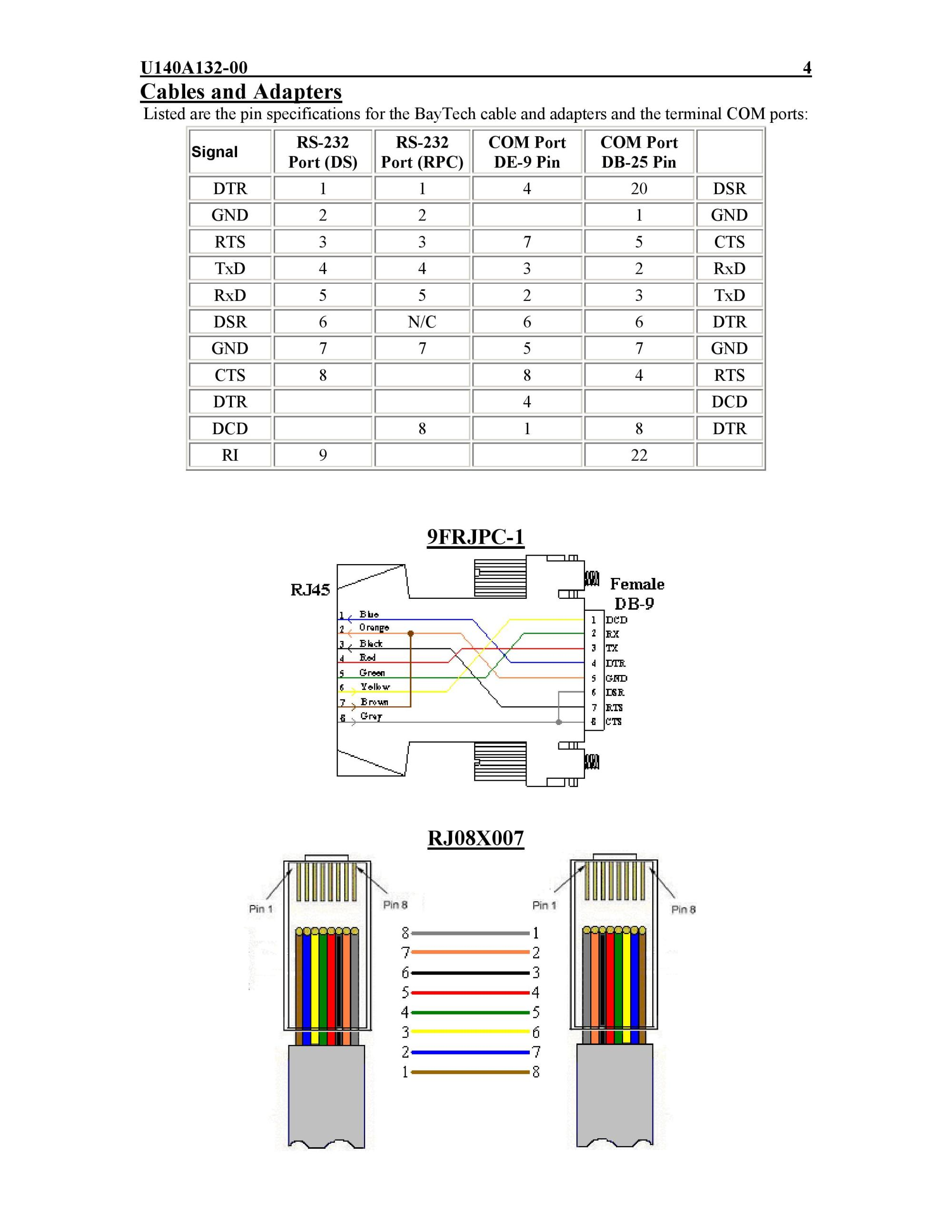 hight resolution of serial can t figure out eia 232 rj45 to db9 cable seems db9 to db25 serial pinout rs232 to rj45 diagram source yost serial device wiring