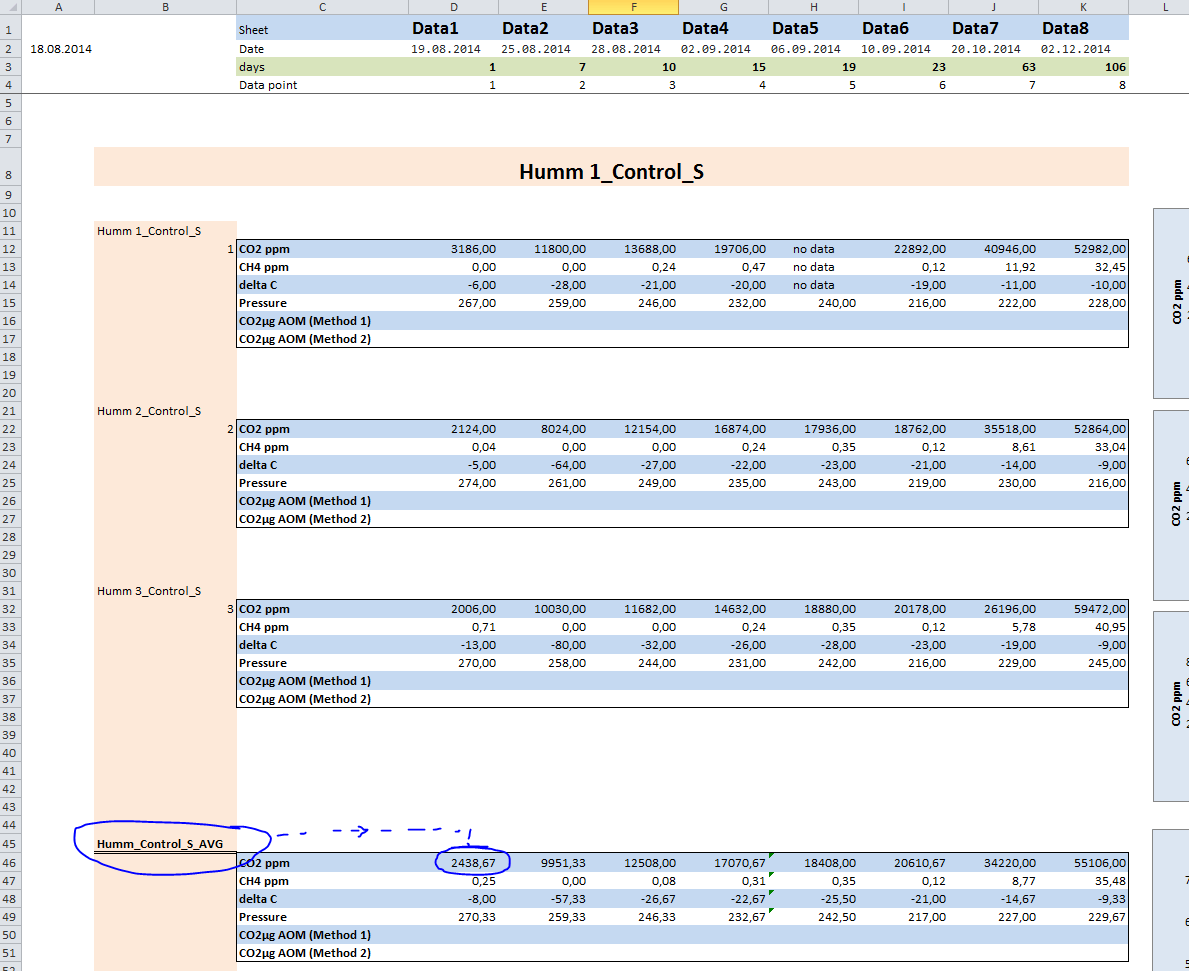 Excel Modified Vlookup For Special Data Arrangment