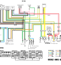 110cc chinese atv wiring harness wiring diagram img chinese 110 atv wiring harness wiring diagram show [ 1150 x 1051 Pixel ]