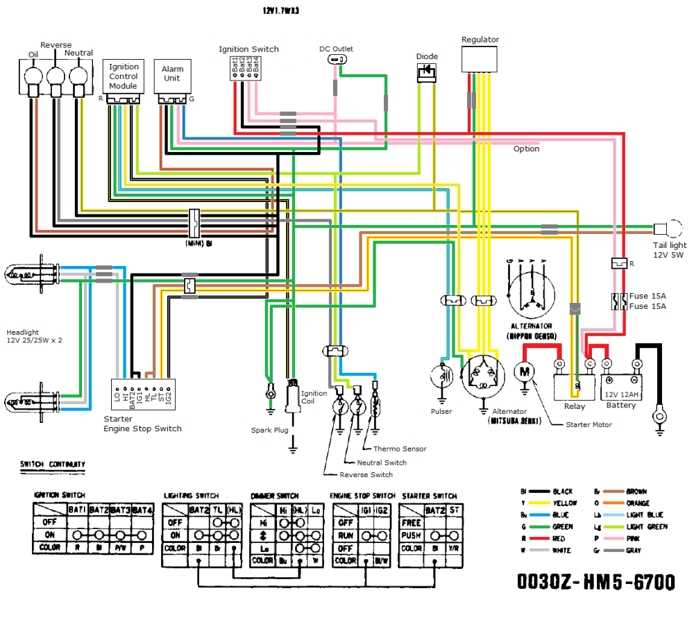 medium resolution of vxhdf yamaha 4 wheeler wiring diagram yamaha moto 4 wiring diagram at highcare asia suzuki