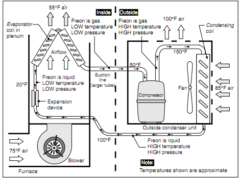 Wiring Diagram For Ac Condenser. Wiring. Best Site Wiring