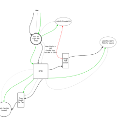 digram of problematic wiring electrical wiring gfci [ 1760 x 1360 Pixel ]