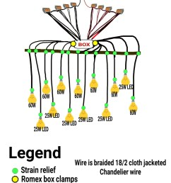 wiring is my homemade chandelier design safe and does it meet code wiring a chandelier with a dimmer switch wiring a chandelier [ 1440 x 1920 Pixel ]