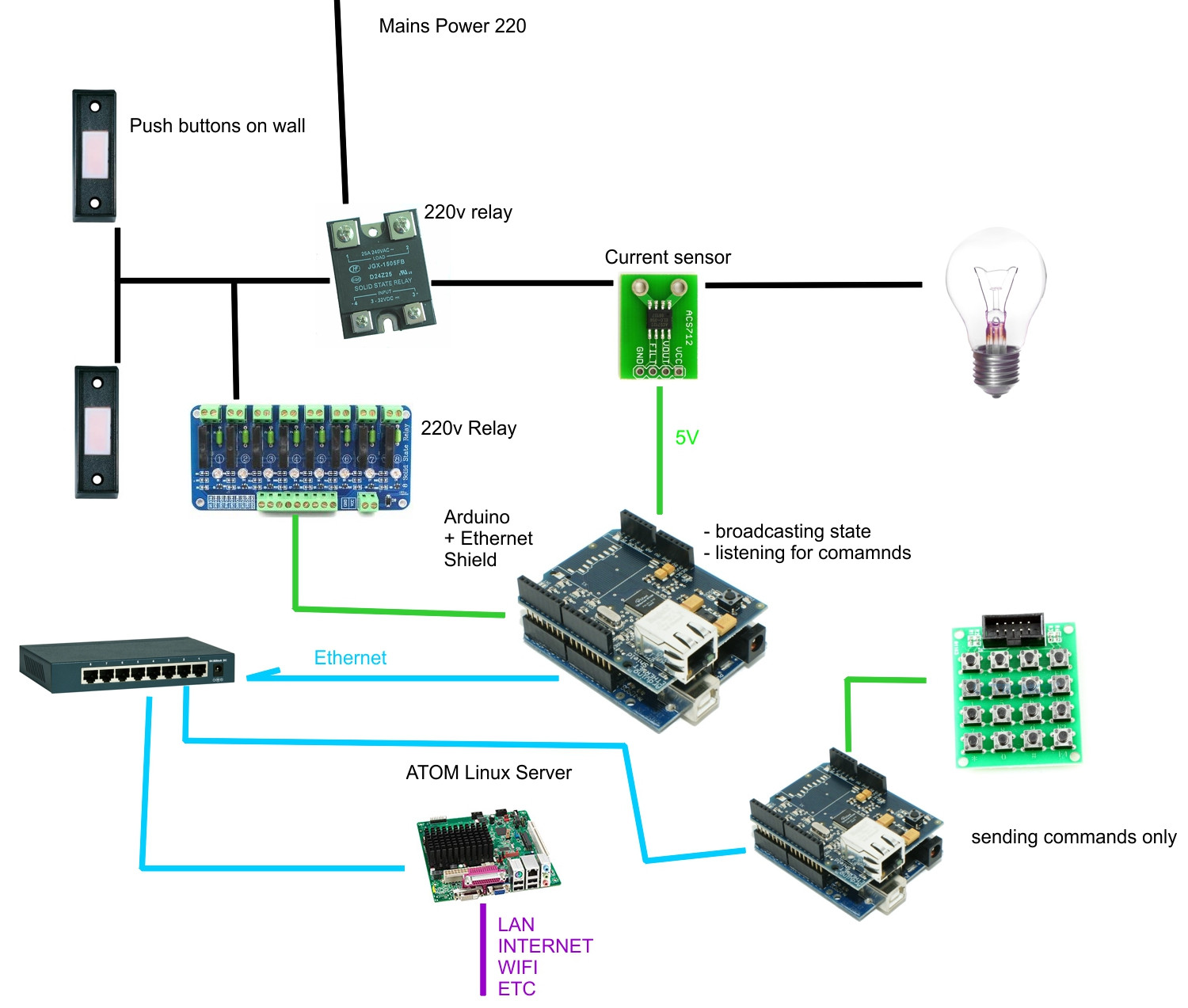 10a Coil Wiring Diagram Lighting Relay Any Obvious Problems With This Diy Home Automation