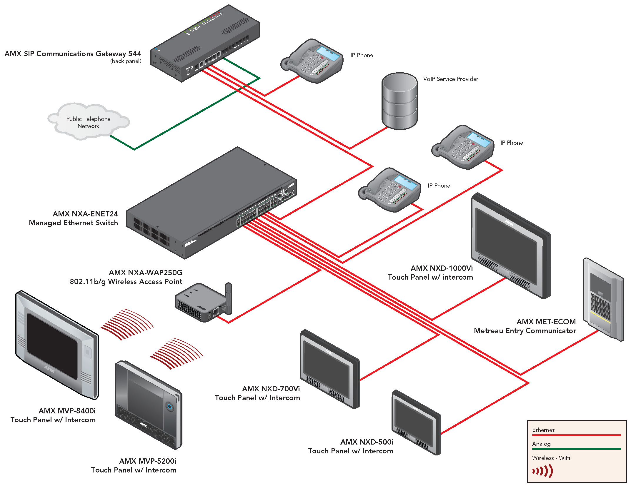 Wiring Diagram In Addition Rj45 Cat 5 Wiring Diagram On Cable Wiring