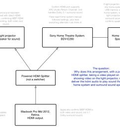 system set up diagram below  [ 1464 x 1158 Pixel ]