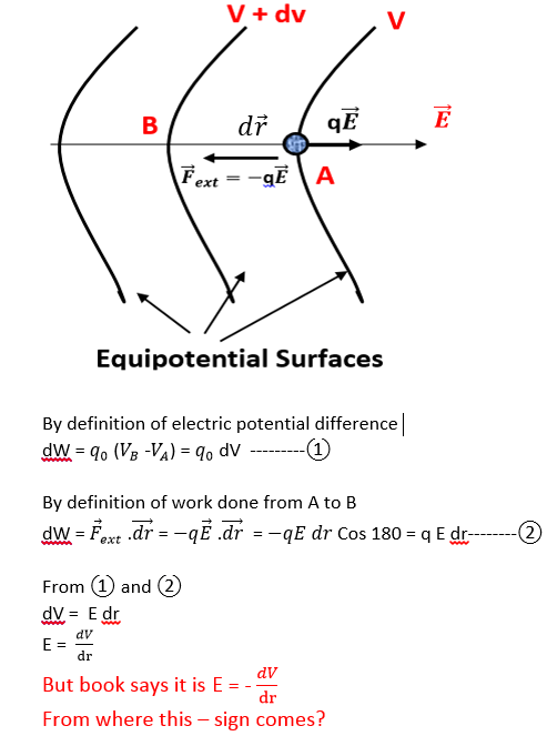 Electrostatics Relation Between Electric Field And Potential