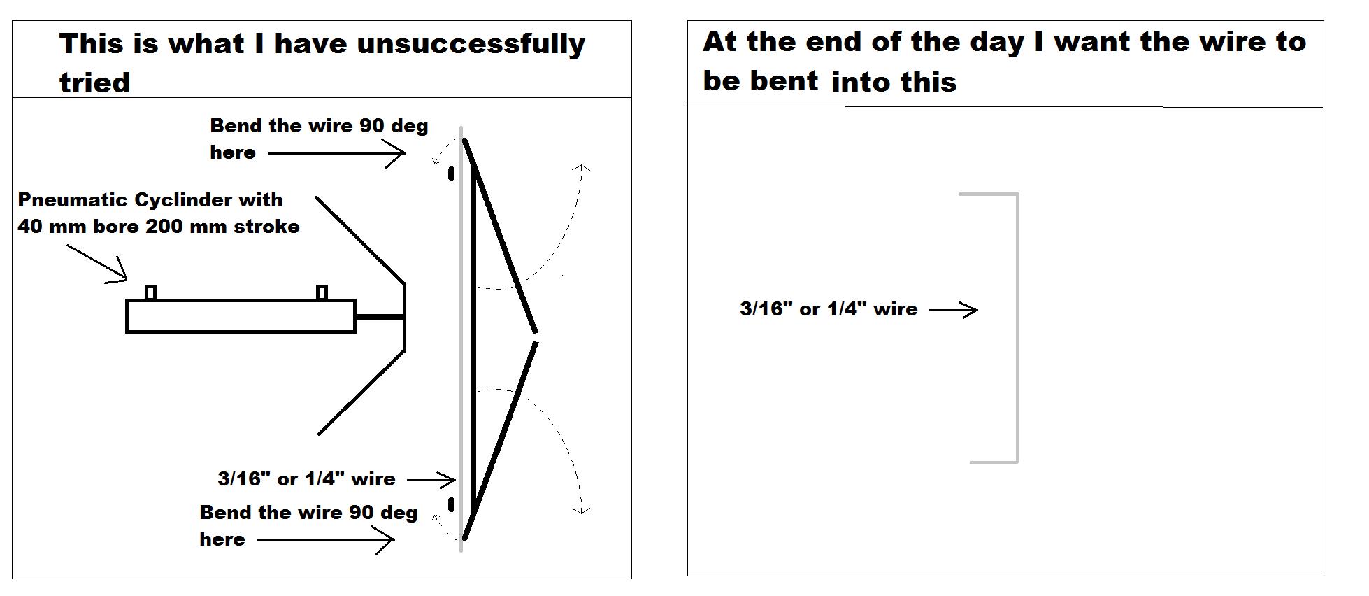 90 degree diagram pilgrims vs puritans venn newtonian mechanics convert a 200mm linear stroke into