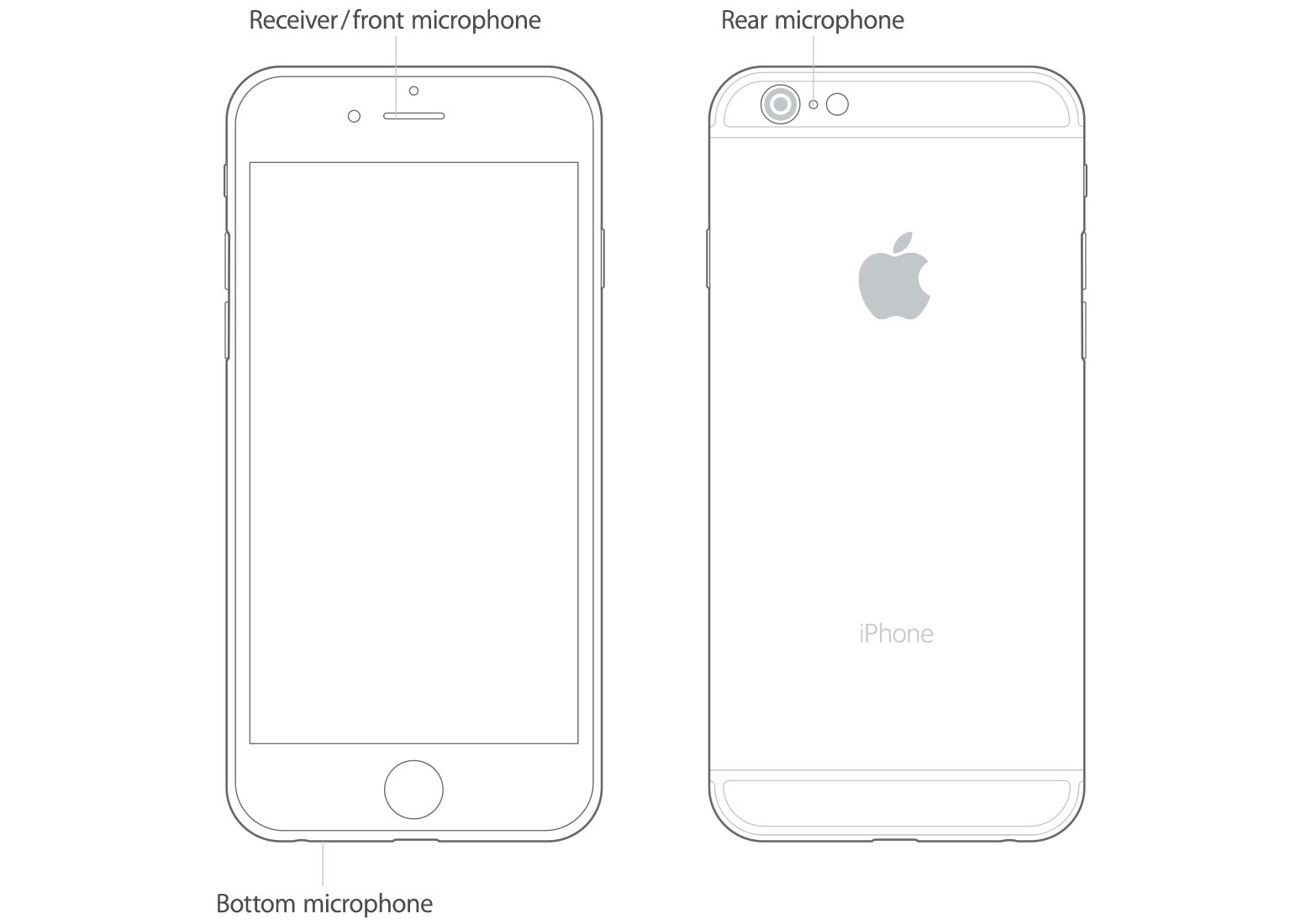 back of iphone 4s diagram four wire trailer wiring hardware 5s what is the dot between rear camera and
