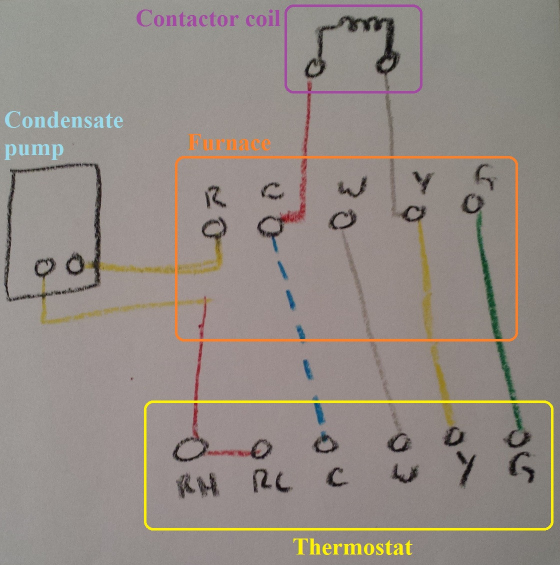 hvac thermostat wiring diagram 3 pin plug ting hot help installing new home improvement