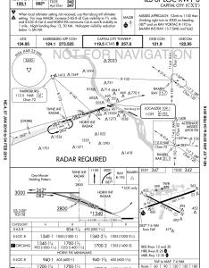 Enter image description here also why is radar required on some faa instrument approaches aviation rh aviationackexchange