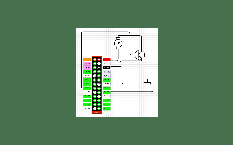 3 Raspberry Pi Board Diagram