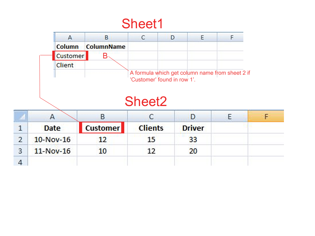 Find Column Name In Excel Sheet If String Matches