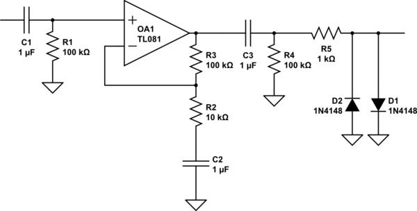 Operational amplifier parameters: Input bias current