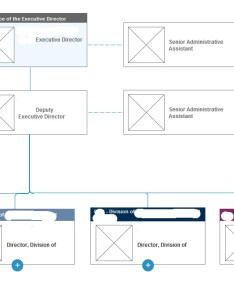 In sharepoint enter image description here also create organizational chart  different way rh sharepointackexchange