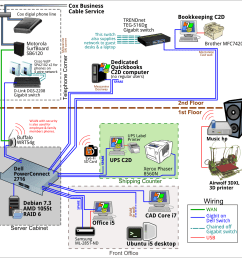 schematic diagram wireless printer explained wiring diagrams audio schematic diagrams router wiring diagram work switch connection [ 1254 x 1237 Pixel ]