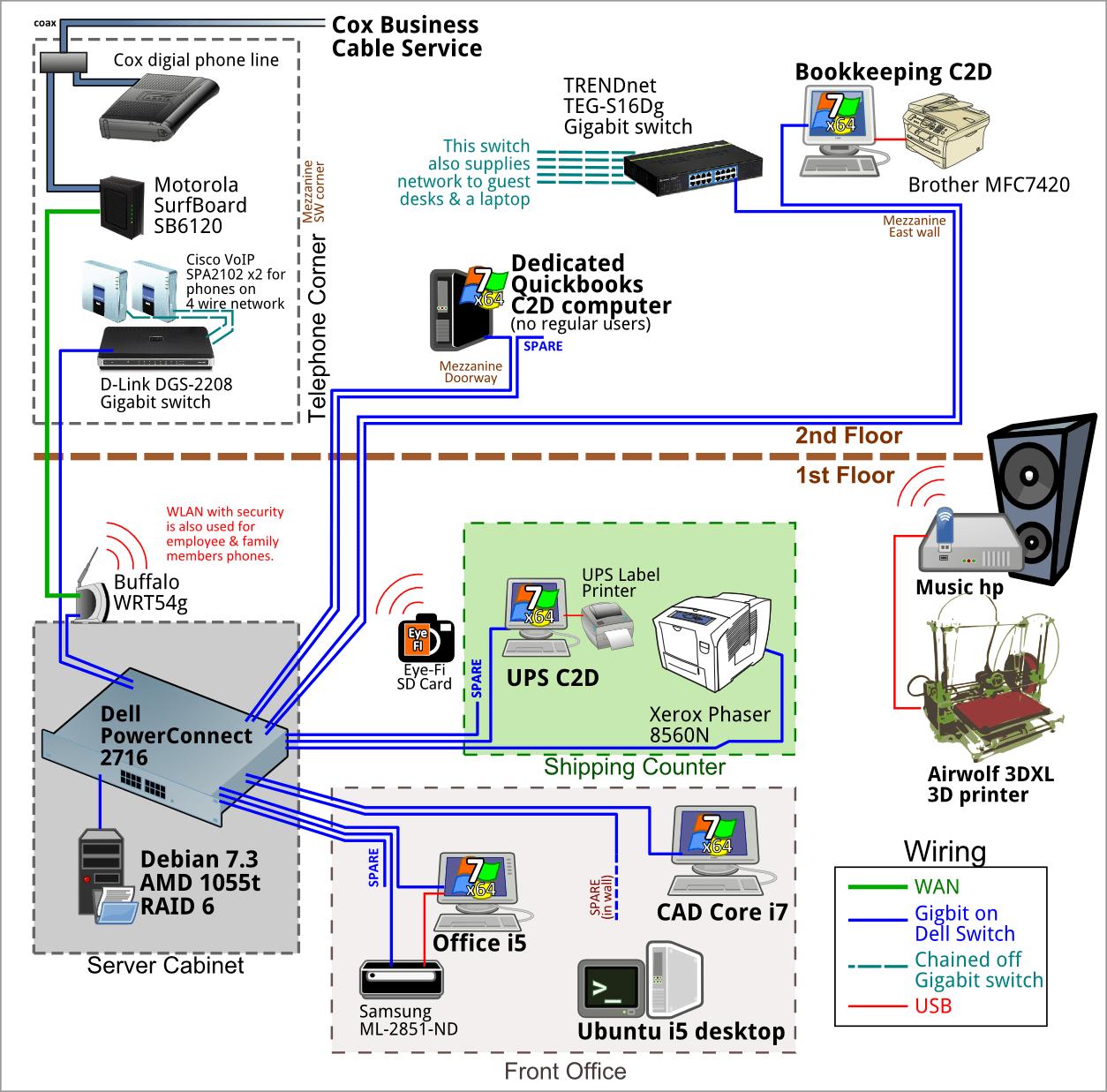 hybrid network topology diagram lx torana tacho wiring free engine image for