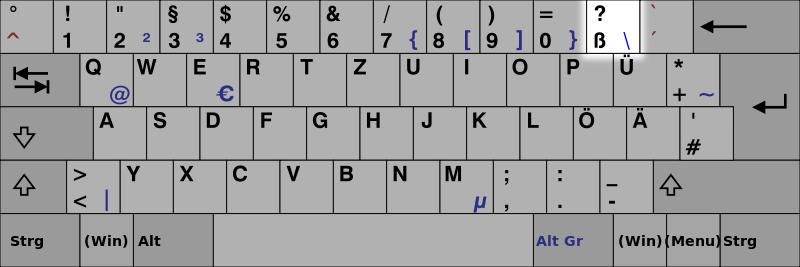 Eszett How To Type The ß And Capital ß ẞ On A Windows