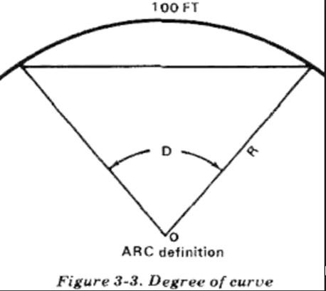 Arch Bridge Diagram Arch Clip Wiring Diagram ~ Odicis