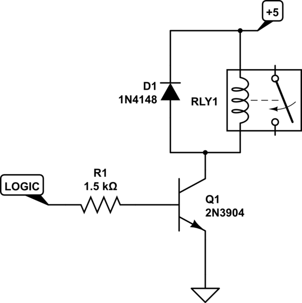 galvanometers