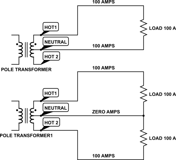 Hot And Neutral Wires Diagram : 29 Wiring Diagram Images