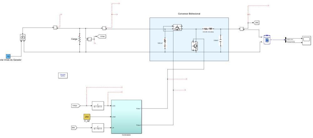 medium resolution of simulation model